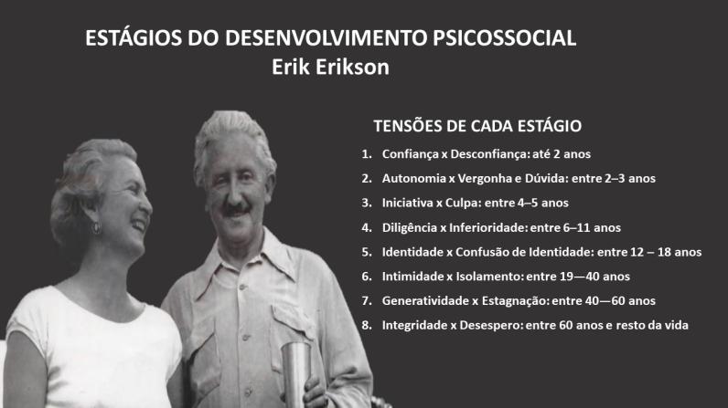 Erik Erikson e as etapas do desenvolvimento psicossocial