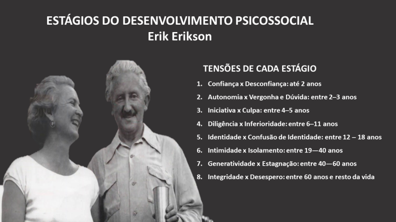 Erik Erikson e as estapas do desenvolvimento psicossocial